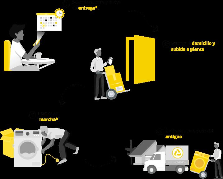 servicio de entrega